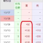 一日千円収入をもたらすトルコリラポジションの完成|20円台になるまで購入停止