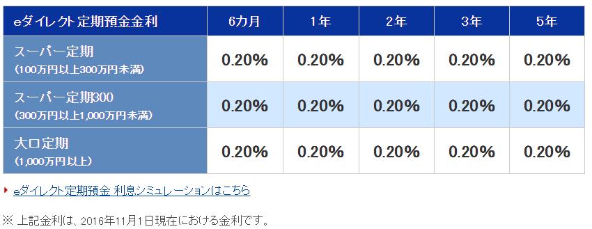 %e3%82%aa%e3%83%aa%e3%83%83%e3%82%af%e3%82%b9%e9%8a%80%e8%a1%8c%e5%ae%9a%e6%9c%9f%e9%a0%90%e9%87%91