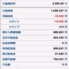 FXループイフダン一ヶ月目|100万円資金でいくら稼げたか?