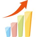 日経平均2万円超え|利益確定した資金をくりっく株365へ投入