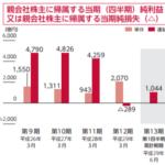 日本郵政PO|2次株式売り出しに参加する?