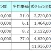 スワップ投資の変遷|月5万円を目指すロードマップ