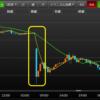トルコリラ大暴落|29円台に突入の原因はアメリカとの関係悪化