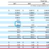 アメリカ高配当株 【GME】ゲームストップを購入|株価の続落により11.1%の配当利回りが魅力的